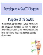 Class Notes H Developing a SWOT Diagram Summarizing the Situation.ppt