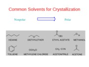 Solvents for Crystallization