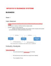 INFOSYS110 Business Systems Course Notes - Google Docs