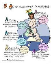 5 as to altzheimer diagnosis
