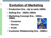 Marketing & Its Activities