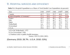 9_-_Hospital_Services_and_Efficiency_2013