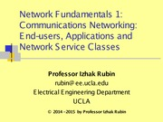232D_1_Network Fundamentals 1 User_Network 01 01 2015A
