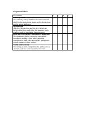 WRDS 150 Summary Rubric.pdf