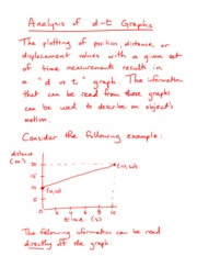PHYSICS 11  d-t graphs Notes