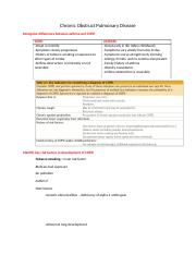 Chronic Obstruct Pulmonary Disease-notes.docx