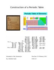 Dimitriv Mendeelev's Periodic Table Assignment.docx