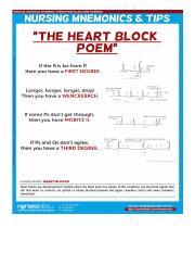 Cardio Care Cardsdocx Medical Surgical Nursing