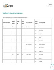 BSBFIA401-Attachment 2 Example chart of accounts.pdf