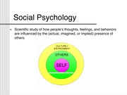PSYCH105_social psychology