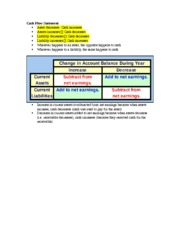 Cash Flow Statement bu127