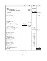 INCOME STATEMENT (FA 2015).docx