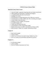 COM 225 Review Sheet Exam 4 Spring 2010
