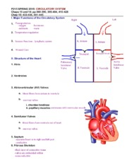 Complete P215 notes: circulatory system