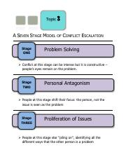 7 stage model of conflict escalation