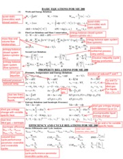 commented equation sheet