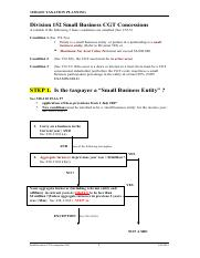Flowchart Small Business CGT Concessions Examples 2015.pdf