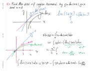 Math 104 Ch8 Trigonometric Integrals