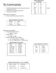 Span 130 Midterm 1 Grammar Study Guide