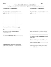 Horizontal_and_Vertical_Lines_Notes