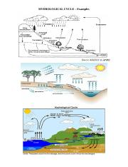 HYDROLOGICAL_CYCLE-SAMPLES (1)