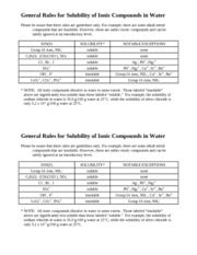 general solubility rules for common ionic compounds ch1