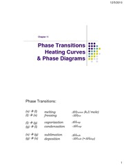 4ACH11_Part3_Phase Transitions and Diagrams