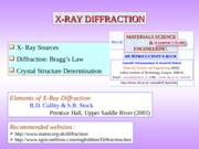 Chapter_3c_X_Ray_Diffraction