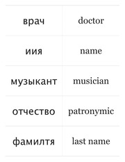 Russian Names and Professions
