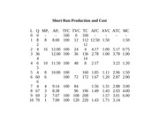 SR Prod and Cost - Handout