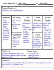 11-Point Business Model Canvas - Dawn DAngelo -- v 1.0.pptx