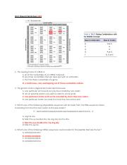 W17 Week 8 Worksheet_KEY