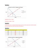 Prices and Market Assignment 1.docx