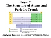 Chapter 7, preiodic table trends