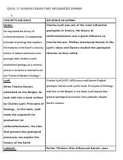 Layson,Anne, P5-CH. 17 LESSON 2  IDEAS THAT INFLUENCED DARWIN.docx