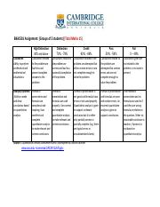 BBAC501 Assignment Marking Rubric