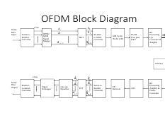 SystemVerilog-Assertions-Checklist-Cheat-Sheet-v0 3 pdf