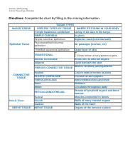 worksheet - tissues chart (4) - Anatomy and Physiology ...