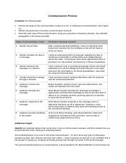 communication_process_worksheet.doc