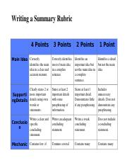 Writing a Summary Rubric.docx