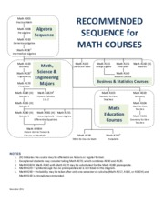 MathSequence