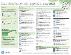 data-visualization-2 1 pdf - Data Visualization with ggplot2