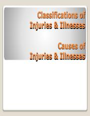 Types of Injuries and Their Causes (1)