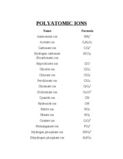 Polyatomic ions