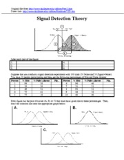 Lecture 3 - Signal Detection worksheet