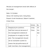 Minutes of management.docx