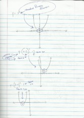 Parabola function class example notes