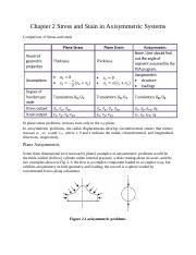 Chapter 2 Stress and Stain in Axisymmetric  Systems.pdf