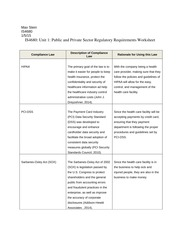 Unit 1 Public and Private Sector Regulatory Requirements Worksheet