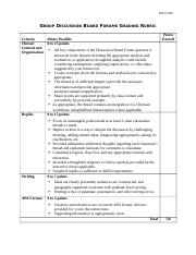 Group_Discussion_Board_Forums_Grading_Rubric(1).docx
